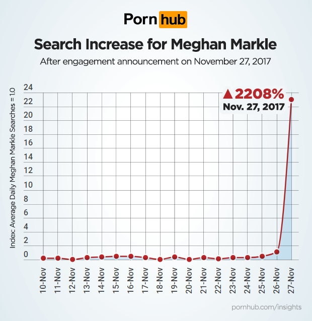 Μέγκαν Μαρκλ03